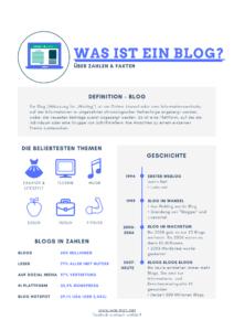 Blog Infografik