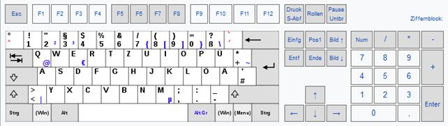 tastenkombinationen tastaturlayout deutsch